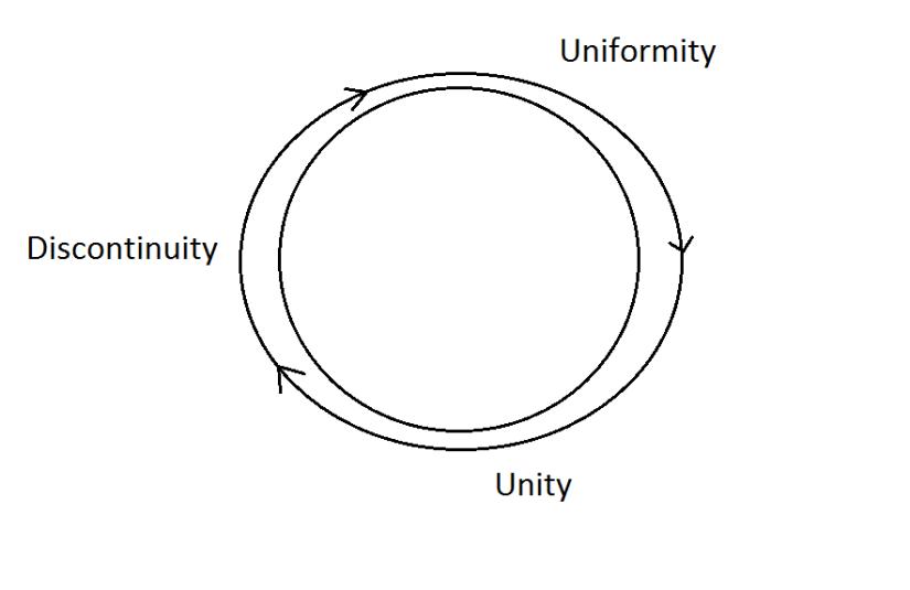 Hermeneulogy - Principle of vigilance in a fluid environment