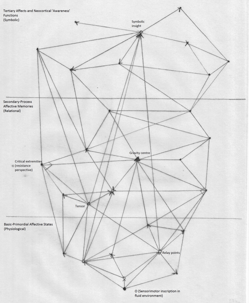 Vectorial mind structure 1
